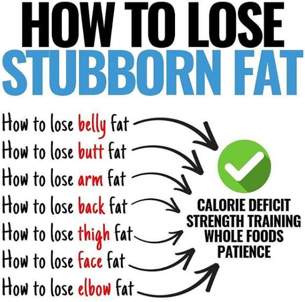 Lose stubborn fat