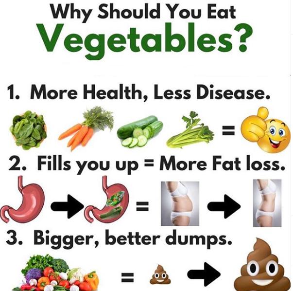 Eat Veggies 2