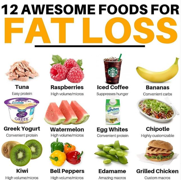 Healthy Foods That Burns Fat: Valley Strength And Fitness