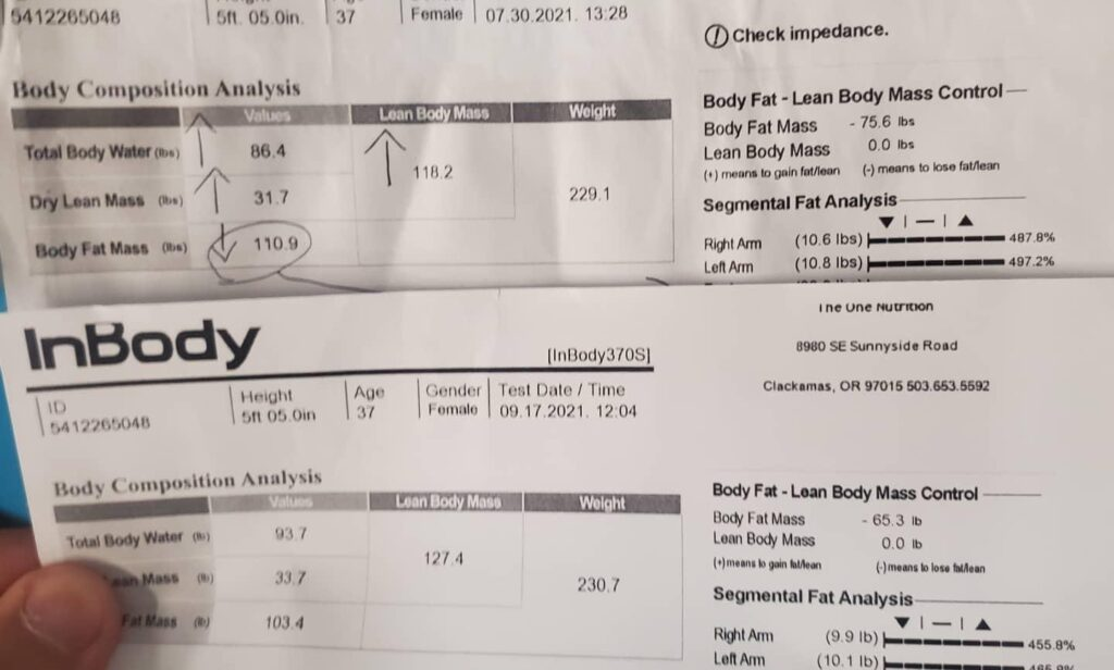 In-body Scan Results